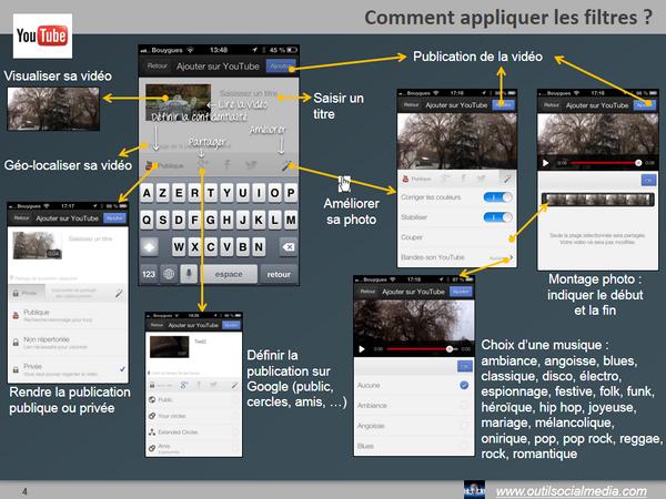 Iphone-YouTubeCapture-comment appliquer les filtres