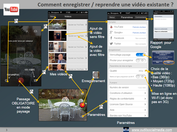 Iphone-YouTubeCapture-comment enregistrer une video