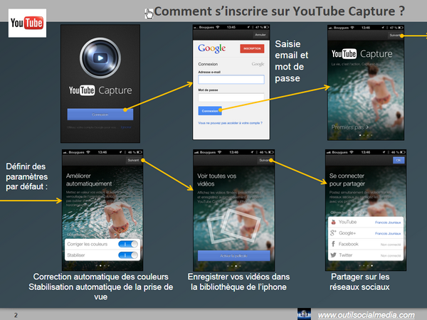 Ecrans de l'inscription de l'application YouTube sur Iphone