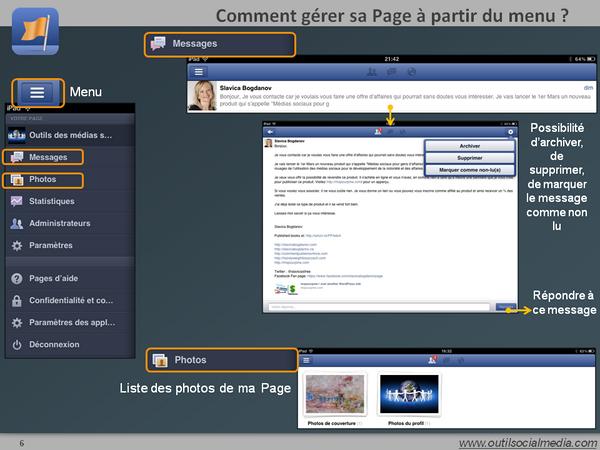 Comment gérer ma page Facebook