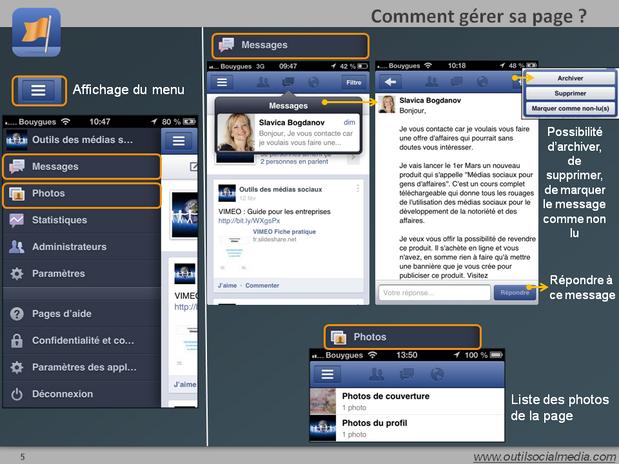 Comment voir les messages et les photos de sa page Facebook
