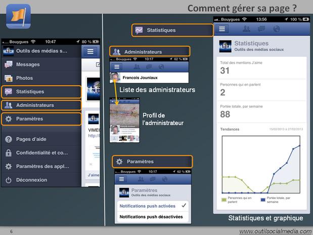 Comment voir les statistiques, les administrateurs et les paramètres de sa page Facebook