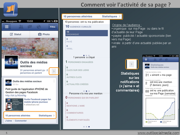 Iphone-Facebook-pages-statistiques-publications
