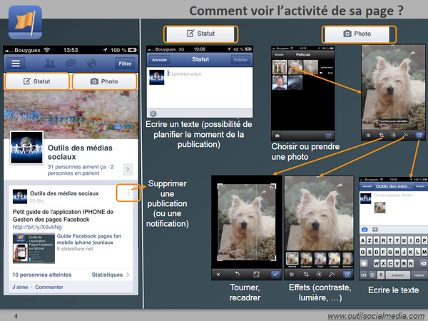 Ecrans Facebook Pages - activité de la page - statuts - photo